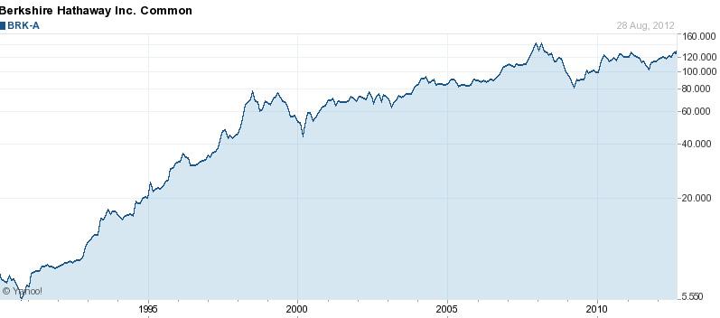 Klasse 2 – Thesaurierungsanteile 0,82 % 0,82 % Klasse Z – Thesaurierungsanteile 0,89 % 0,89 % *In Pfund Sterling, gegenüber vergleichbaren britischen Unternehmen.